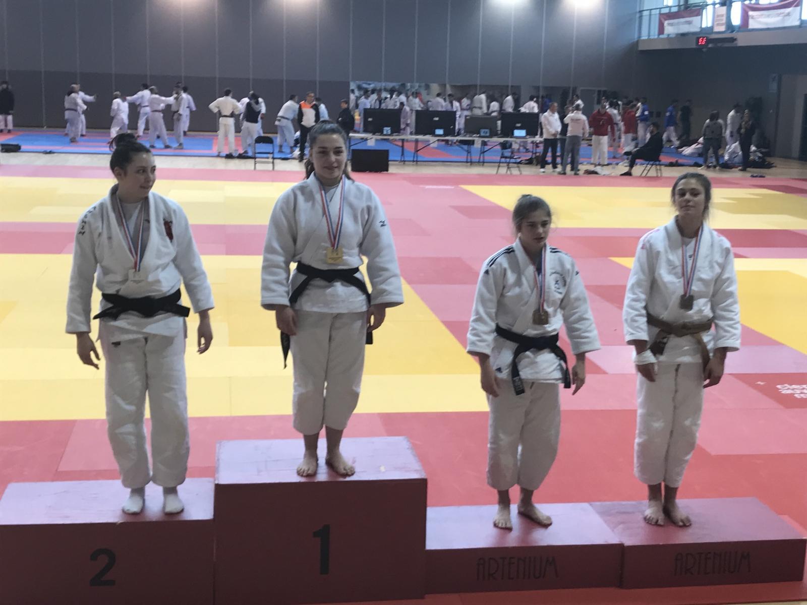 France Juniors Jujitsu 2019